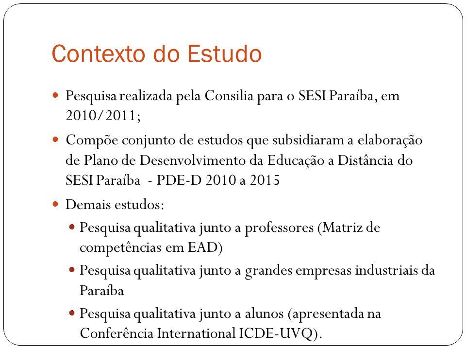 Contexto do Estudo Pesquisa realizada pela Consilia para o SESI Paraíba, em 2010/2011; Compõe conjunto de estudos que subsidiaram a elaboração de Plano de Desenvolvimento da Educação a Distância do SESI Paraíba - PDE-D 2010 a 2015 Demais estudos: Pesquisa qualitativa junto a professores (Matriz de competências em EAD) Pesquisa qualitativa junto a grandes empresas industriais da Paraíba Pesquisa qualitativa junto a alunos (apresentada na Conferência International ICDE-UVQ).