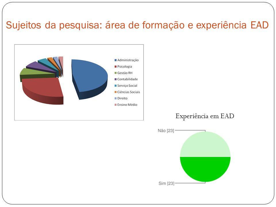 Sujeitos da pesquisa: área de formação e experiência EAD Experiência em EAD