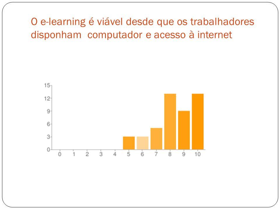 O e-learning é viável desde que os trabalhadores disponham computador e acesso à internet