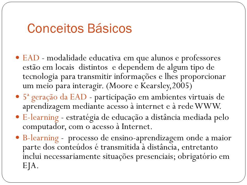 Conceitos Básicos EAD - modalidade educativa em que alunos e professores estão em locais distintos e dependem de algum tipo de tecnologia para transmitir informações e lhes proporcionar um meio para interagir.