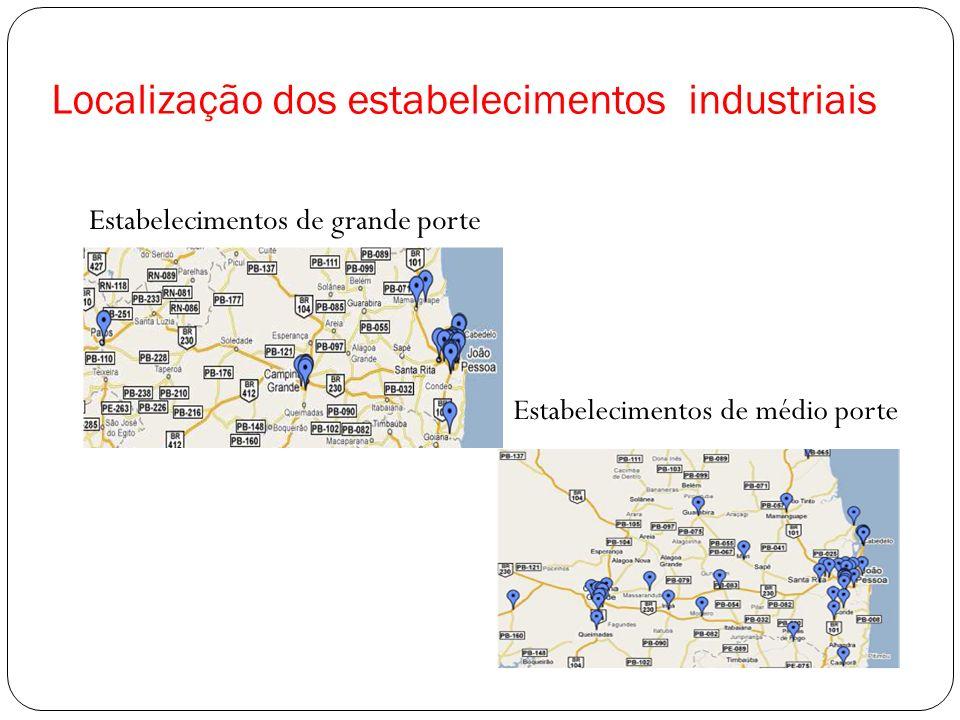Localização dos estabelecimentos industriais Estabelecimentos de grande porte Estabelecimentos de médio porte