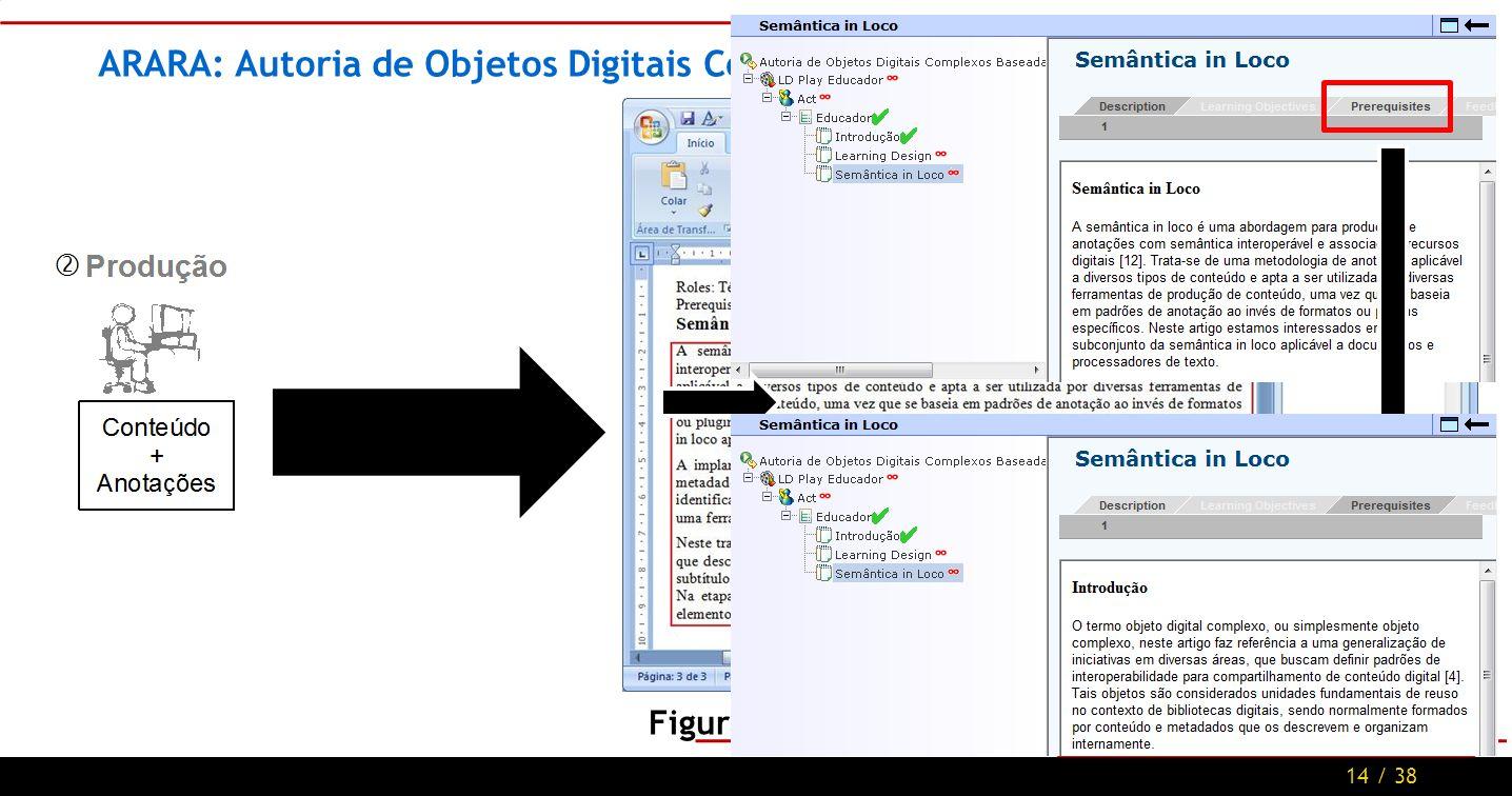 14 / 38 ARARA: Autoria de Objetos Digitais Complexos Baseada em Documentos Figura 6.