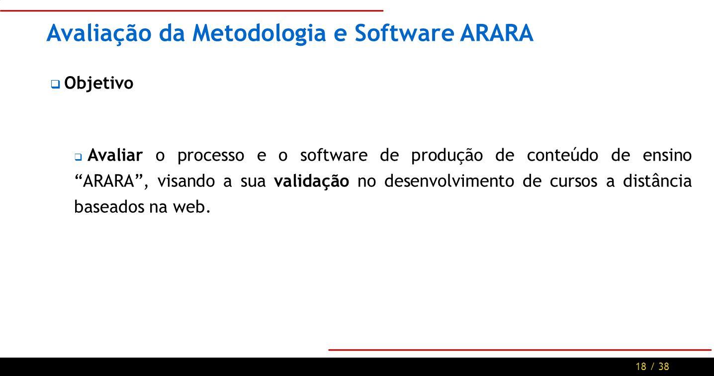 18 / 38 Avaliação da Metodologia e Software ARARA Objetivo Avaliar o processo e o software de produção de conteúdo de ensino ARARA, visando a sua validação no desenvolvimento de cursos a distância baseados na web.