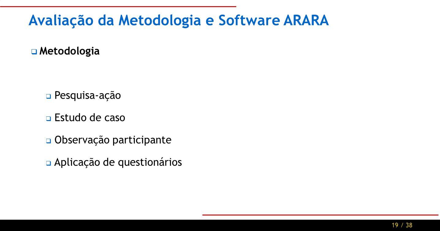 19 / 38 Avaliação da Metodologia e Software ARARA Metodologia Pesquisa-ação Estudo de caso Observação participante Aplicação de questionários