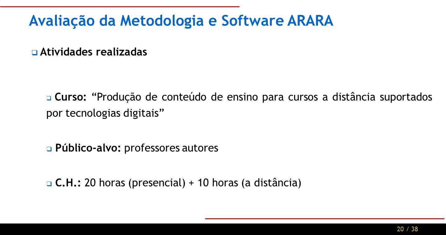 20 / 38 Avaliação da Metodologia e Software ARARA Atividades realizadas Curso: Produção de conteúdo de ensino para cursos a distância suportados por tecnologias digitais Público-alvo: professores autores C.H.: 20 horas (presencial) + 10 horas (a distância)