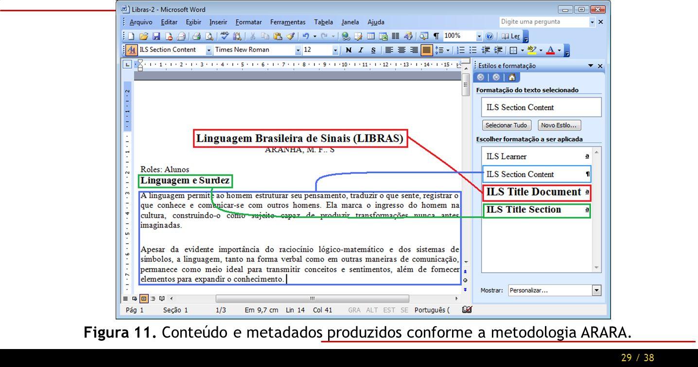 29 / 38 Figura 11. Conteúdo e metadados produzidos conforme a metodologia ARARA.