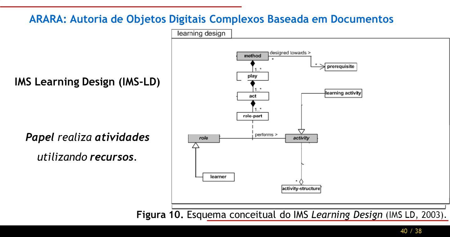 40 / 38 ARARA: Autoria de Objetos Digitais Complexos Baseada em Documentos Figura 10.