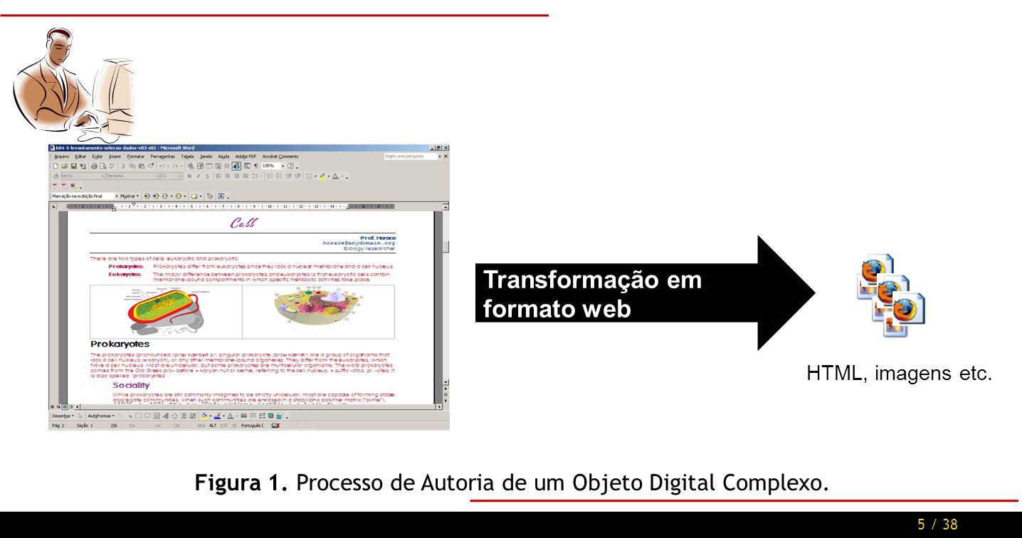 5 / 38 Transformação em formato web Figura 1.Processo de Autoria de um Objeto Digital Complexo.