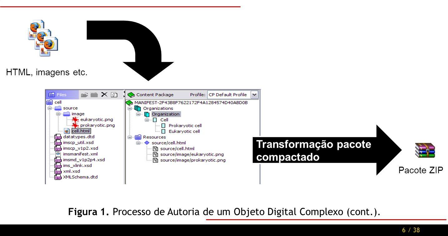6 / 38 Transformação pacote compactado Pacote ZIP HTML, imagens etc.
