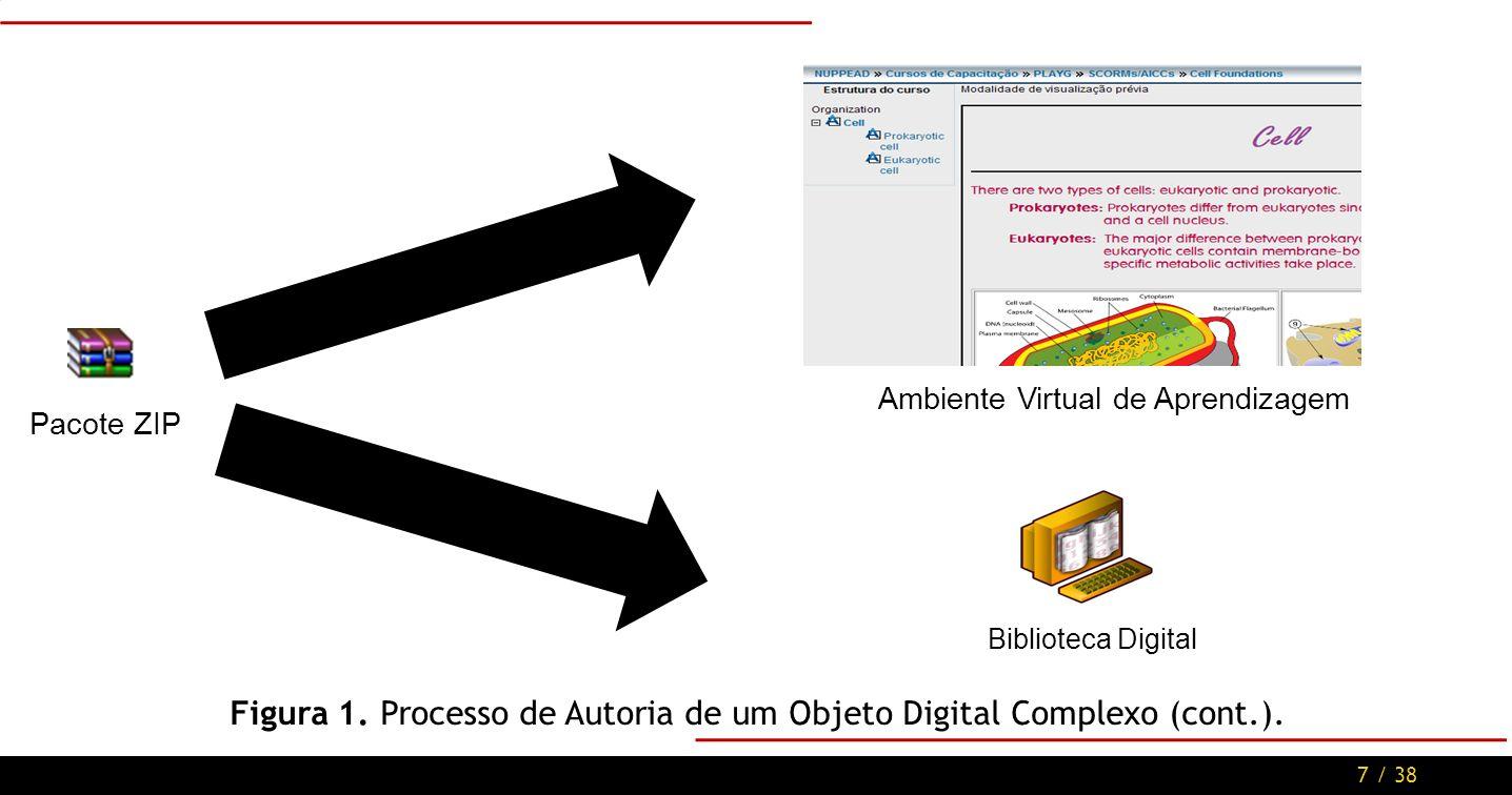 7 / 38 Ambiente Virtual de Aprendizagem Biblioteca Digital Pacote ZIP Figura 1.