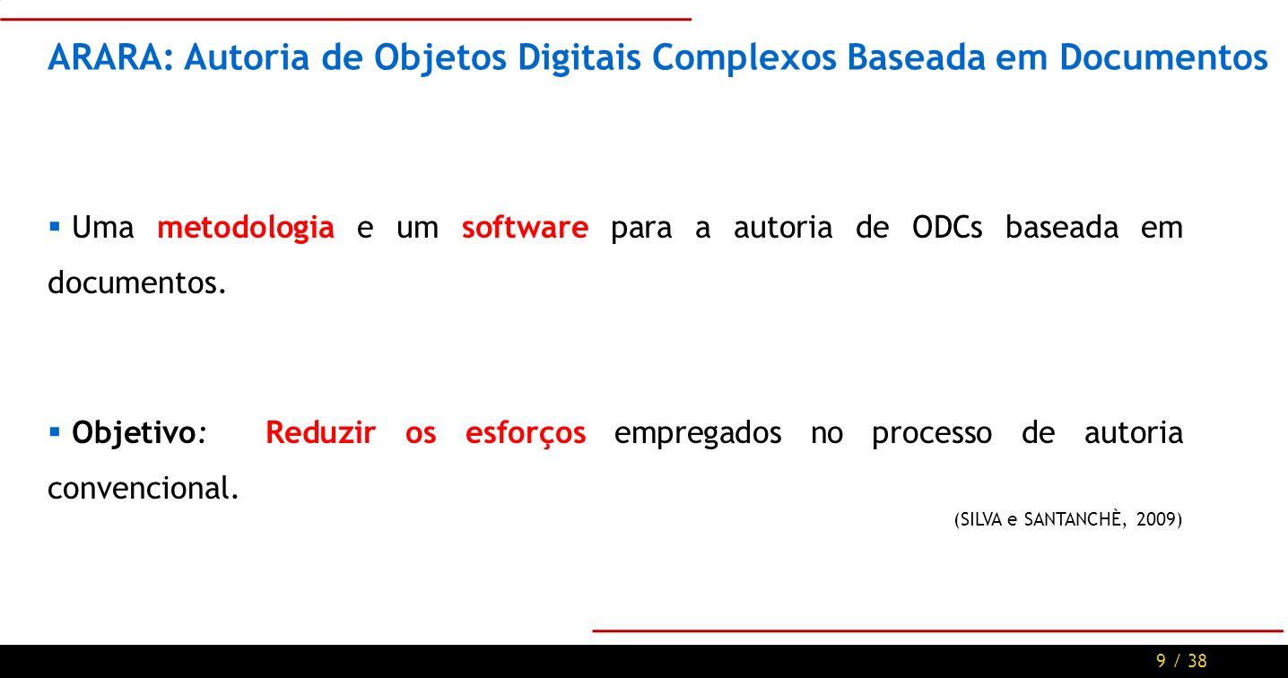 9 / 38 Uma metodologia e um software para a autoria de ODCs baseada em documentos.