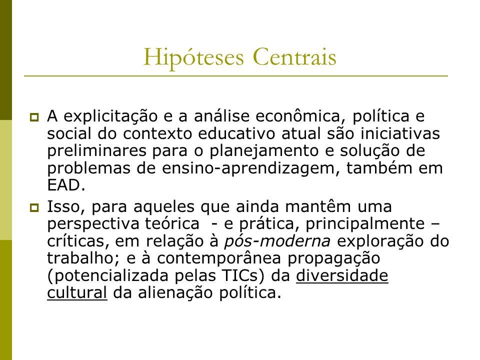 Hipóteses Centrais A explicitação e a análise econômica, política e social do contexto educativo atual são iniciativas preliminares para o planejament