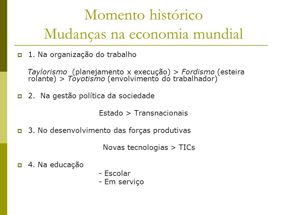 Momento histórico Mudanças na economia mundial 1. Na organização do trabalho Taylorismo (planejamento x execução) > Fordismo (esteira rolante) > Toyot