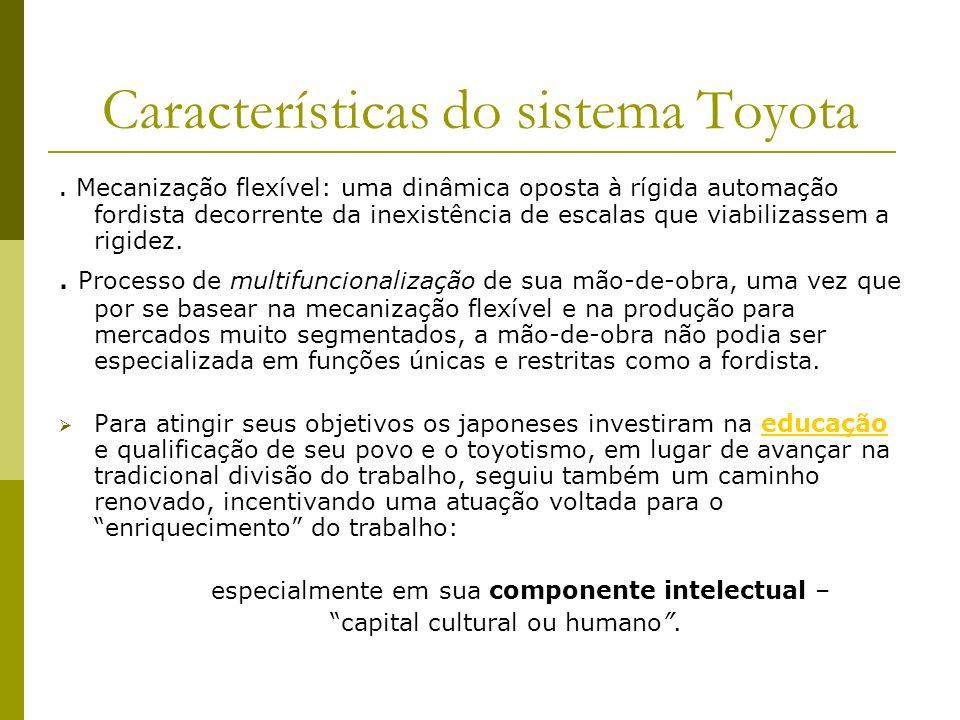 Características do sistema Toyota. Mecanização flexível: uma dinâmica oposta à rígida automação fordista decorrente da inexistência de escalas que via