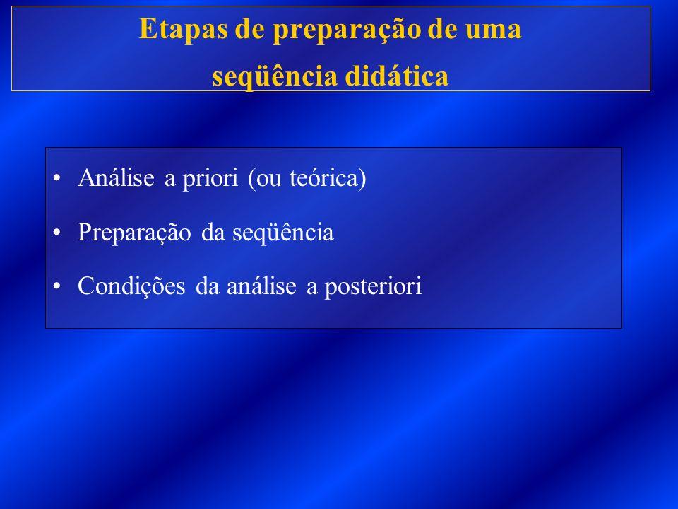 Etapas de preparação de uma seqüência didática Análise a priori (ou teórica) Preparação da seqüência Condições da análise a posteriori