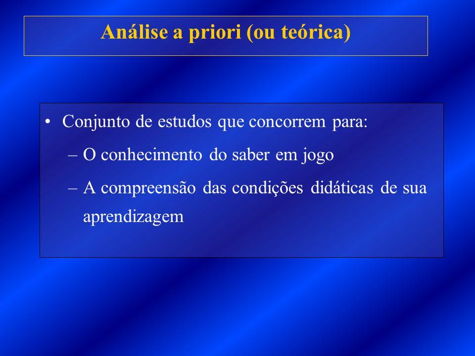 Análise a priori (ou teórica) Conjunto de estudos que concorrem para: –O conhecimento do saber em jogo –A compreensão das condições didáticas de sua a
