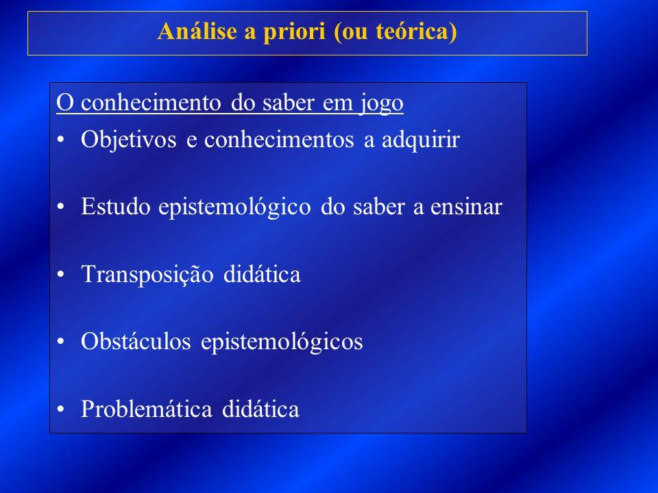 Análise a priori (ou teórica) O conhecimento do saber em jogo Objetivos e conhecimentos a adquirir Estudo epistemológico do saber a ensinar Transposiç