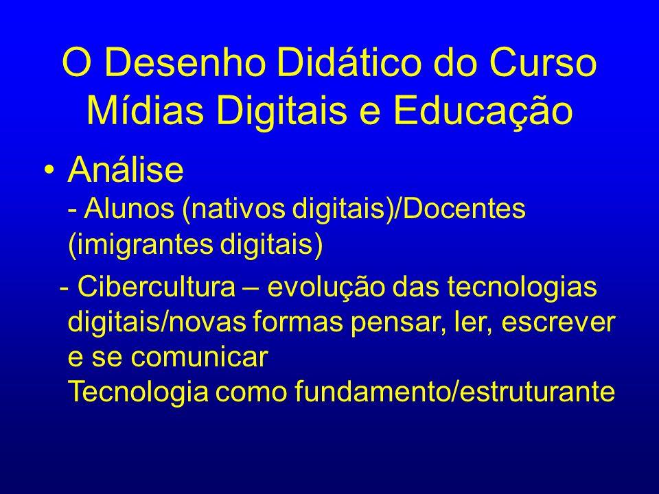O Desenho Didático do Curso Mídias Digitais e Educação Análise - Alunos (nativos digitais)/Docentes (imigrantes digitais) - Cibercultura – evolução das tecnologias digitais/novas formas pensar, ler, escrever e se comunicar Tecnologia como fundamento/estruturante
