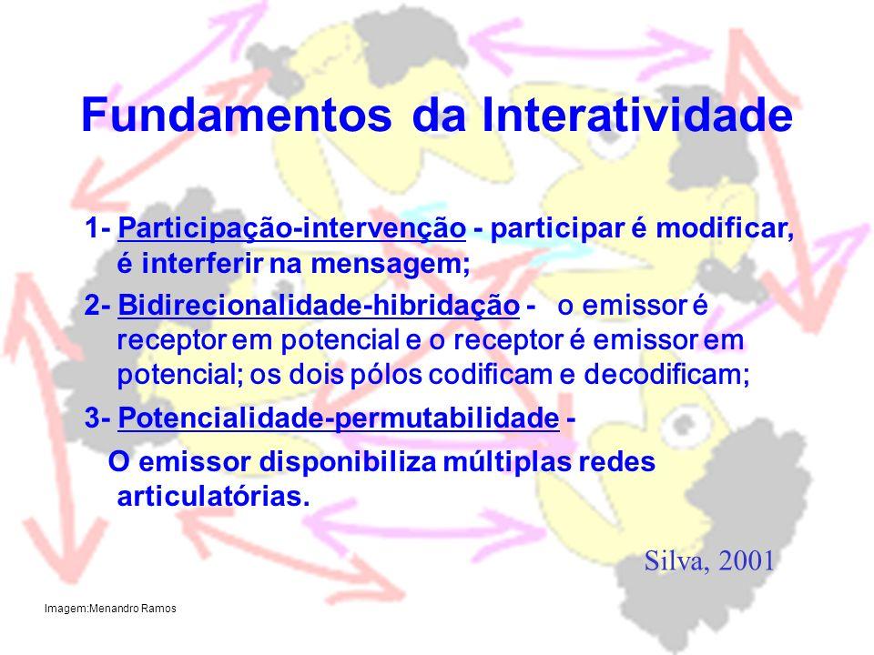 Fundamentos da Interatividade 1- Participação-intervenção - participar é modificar, é interferir na mensagem; 2- Bidirecionalidade-hibridação - o emissor é receptor em potencial e o receptor é emissor em potencial; os dois pólos codificam e decodificam; 3- Potencialidade-permutabilidade - O emissor disponibiliza múltiplas redes articulatórias.