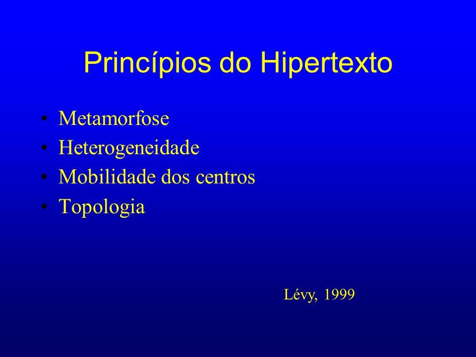 Princípios do Hipertexto Metamorfose Heterogeneidade Mobilidade dos centros Topologia Lévy, 1999