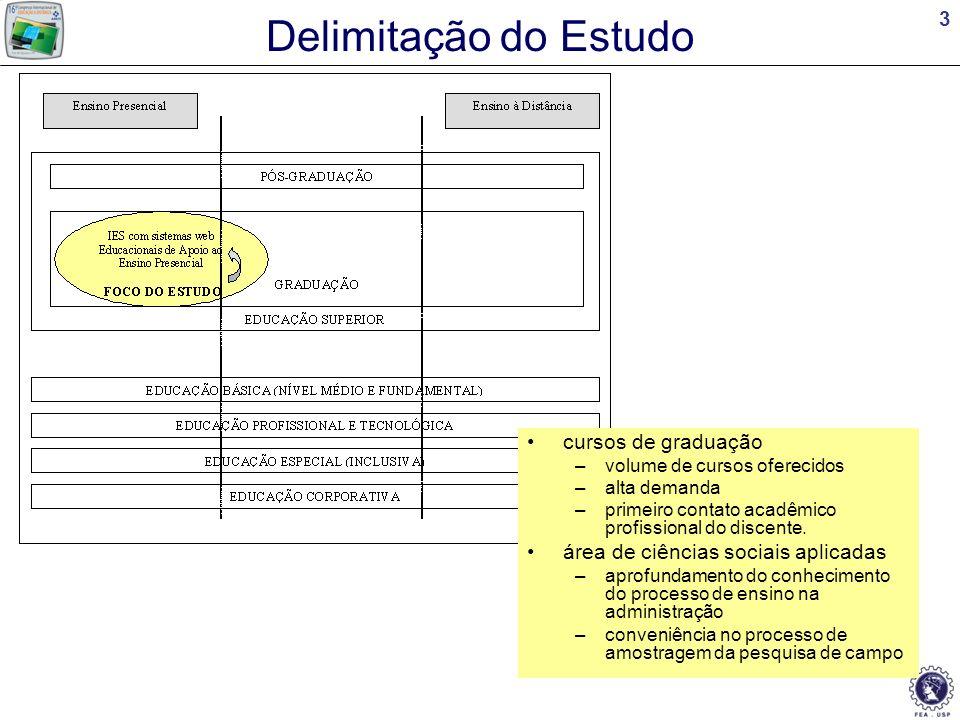 14 Análise 3 - Importância das Características Características de Funcionalidades de Trabalho Individual