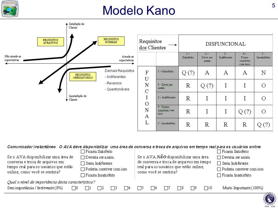 16 Análise 4 – Comparação por Categorias QINFOQSISTFTIFIC normais indiferentes qinfo qsist fti fic