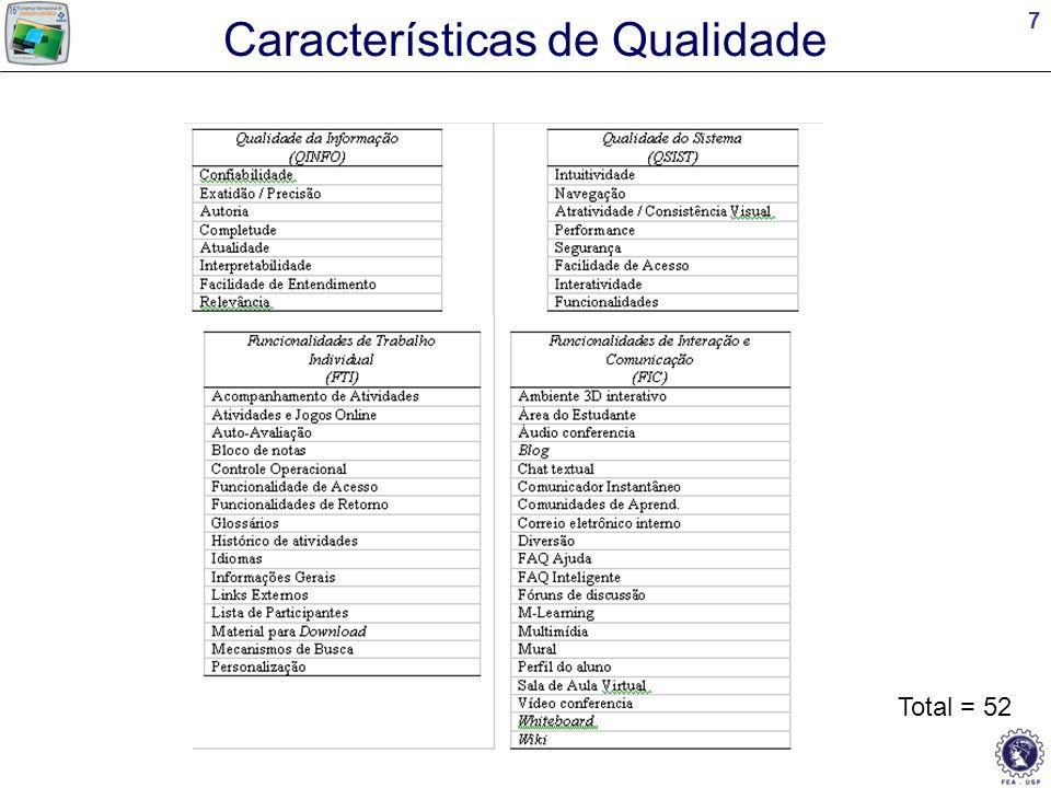 8 Procedimentos de Análise - Características TarefaProcedimento 1- Descrever os resultados obtidos Análise Descritiva dos Dados da Pesquisa 2- Classificar as características pelo Modelo Kano Elaboração de uma matriz de classificação das características com base no Modelo Kano, que classifica as variáveis como Atrativas, Obrigatórias, Normais ou Indiferentes, com base no sistema de classificação Kano.