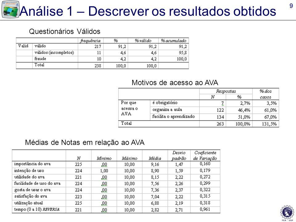 Obrigado Silvio Carvalho Neto silviocneto@usp.brsilviocneto@usp.br ou silvio@facef.brsilvio@facef.br