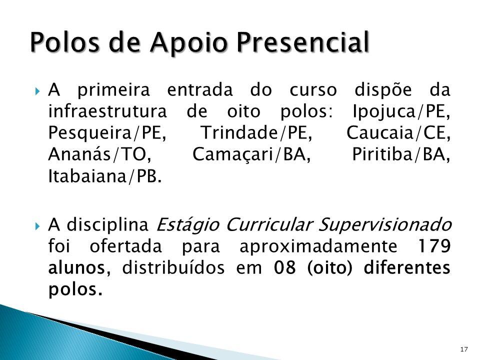 A primeira entrada do curso dispõe da infraestrutura de oito polos: Ipojuca/PE, Pesqueira/PE, Trindade/PE, Caucaia/CE, Ananás/TO, Camaçari/BA, Piritib