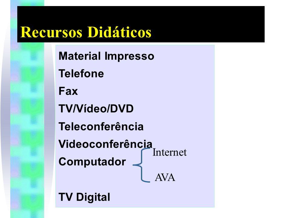 Recursos Didáticos Material Impresso Telefone Fax TV/Vídeo/DVD Teleconferência Videoconferência Computador TV Digital Internet AVA