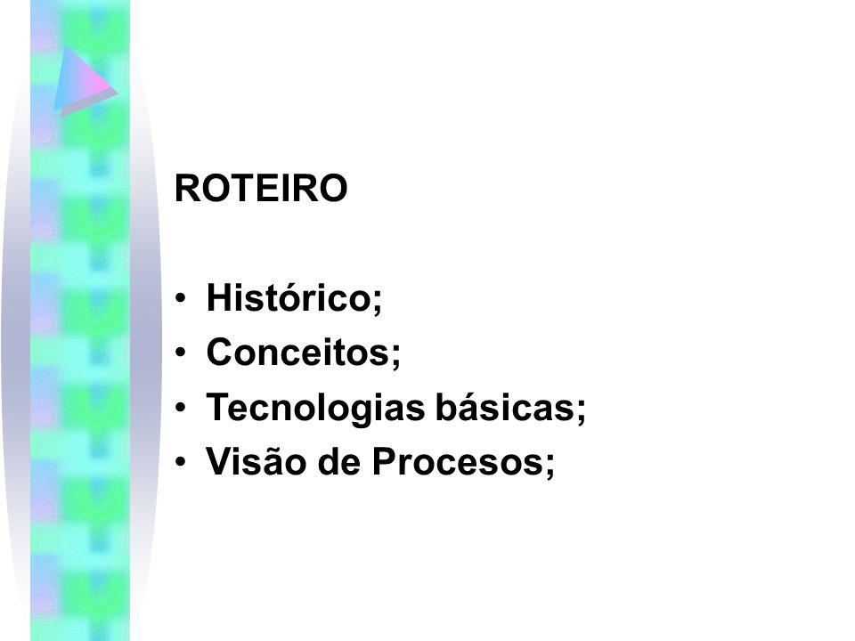 ROTEIRO Histórico; Conceitos; Tecnologias básicas; Visão de Procesos;