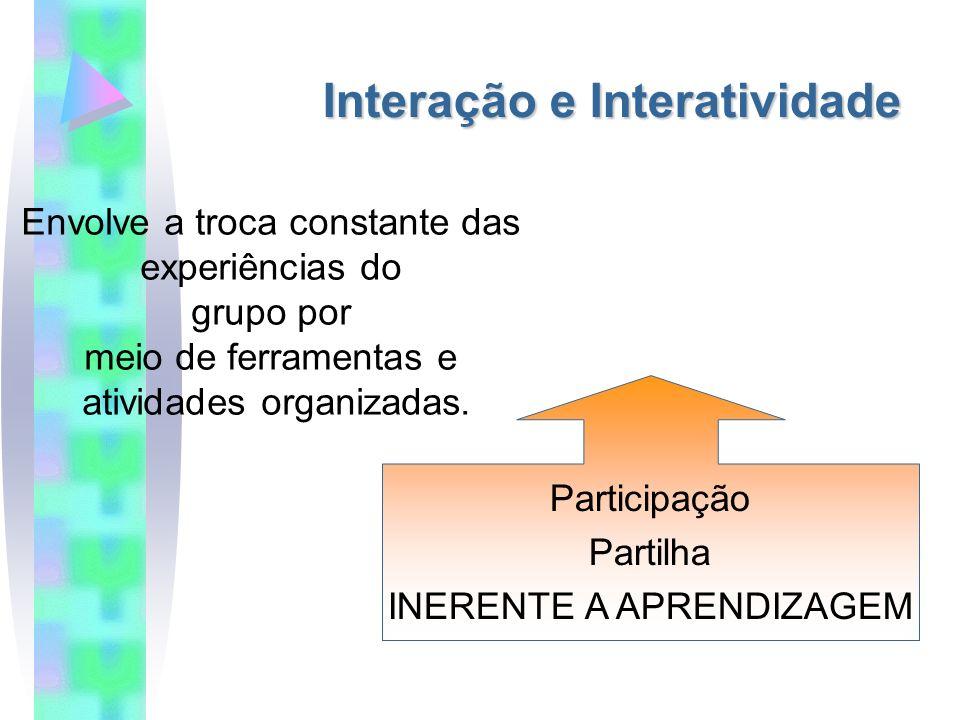 Interação e Interatividade Envolve a troca constante das experiências do grupo por meio de ferramentas e atividades organizadas.