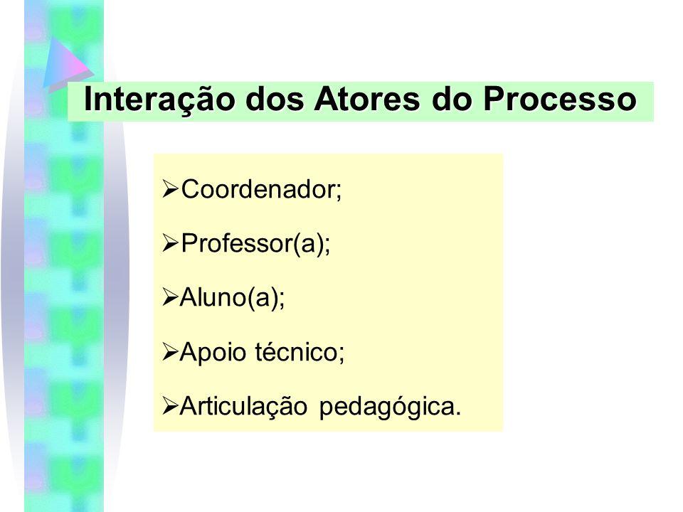 Coordenador; Professor(a); Aluno(a); Apoio técnico; Articulação pedagógica.