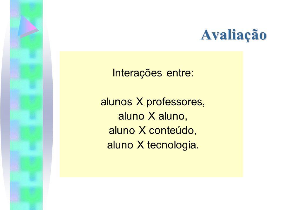 Avaliação Interações entre: alunos X professores, aluno X aluno, aluno X conteúdo, aluno X tecnologia.