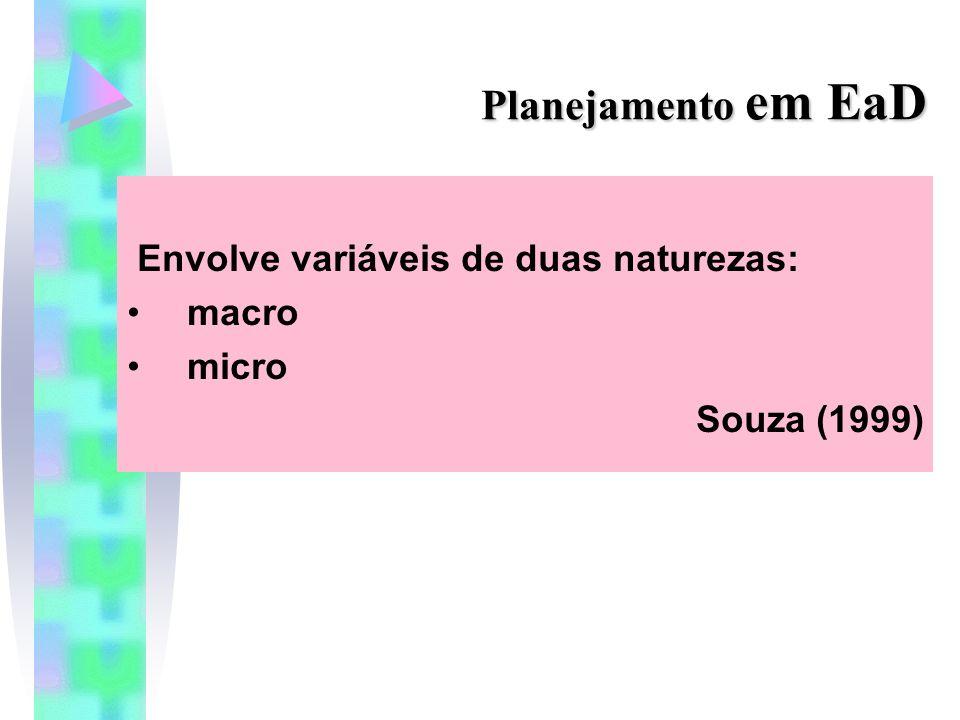 Planejamento em EaD Envolve variáveis de duas naturezas: macro micro Souza (1999)