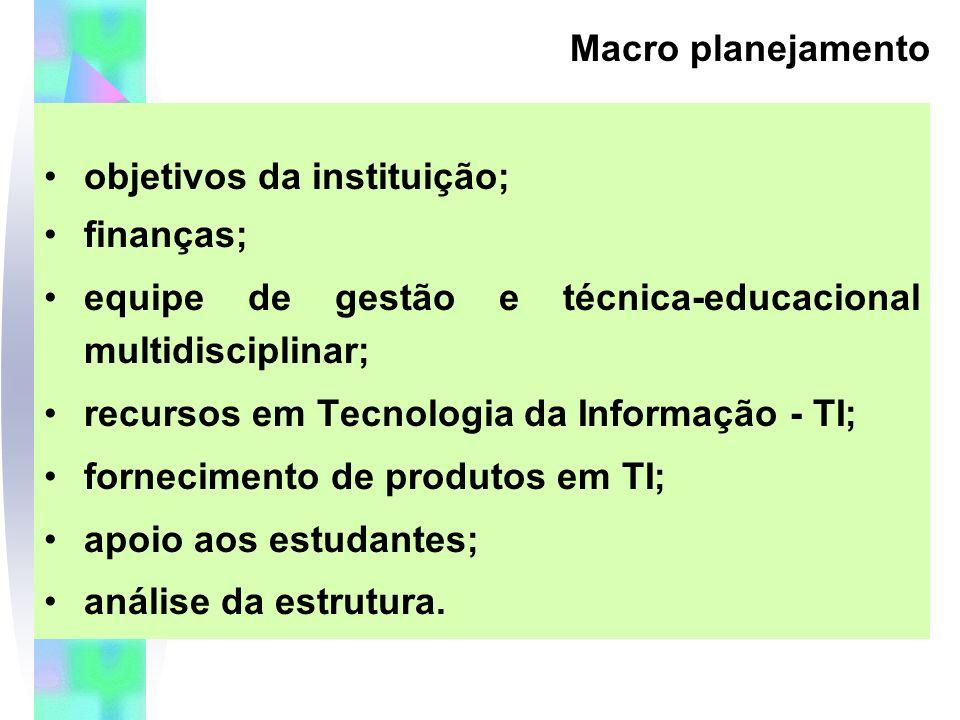 objetivos da instituição; finanças; equipe de gestão e técnica-educacional multidisciplinar; recursos em Tecnologia da Informação - TI; fornecimento de produtos em TI; apoio aos estudantes; análise da estrutura.