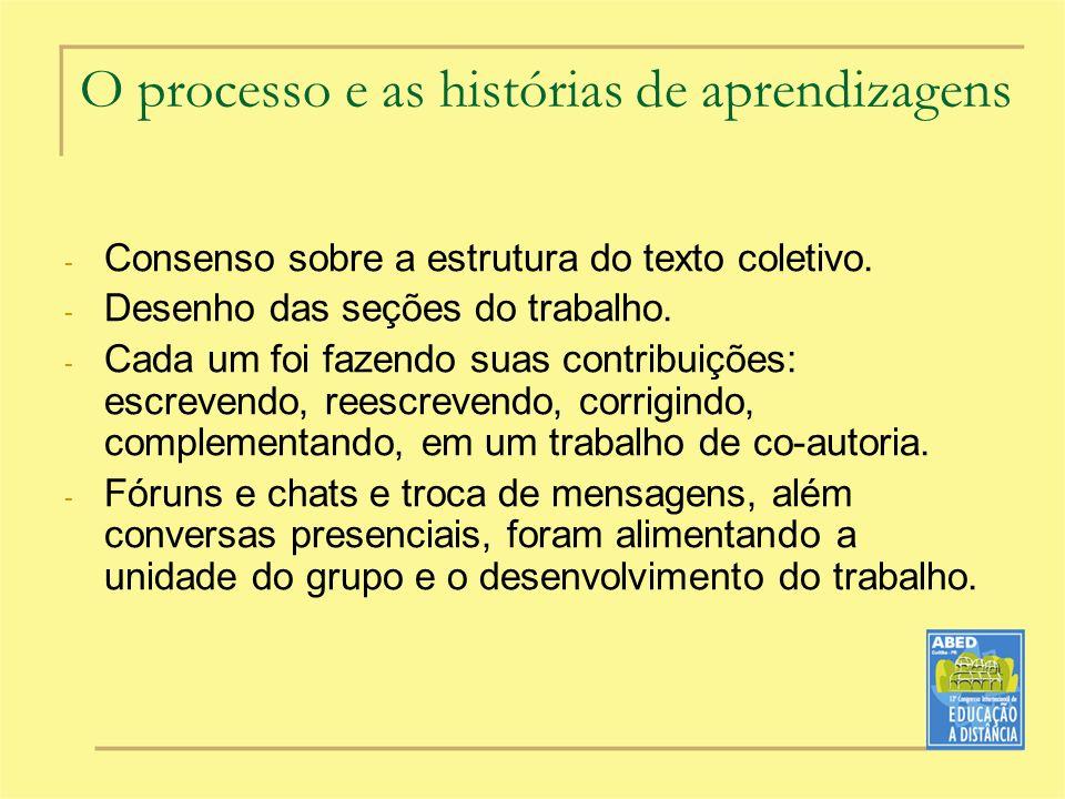 O processo e as histórias de aprendizagens - Consenso sobre a estrutura do texto coletivo. - Desenho das seções do trabalho. - Cada um foi fazendo sua