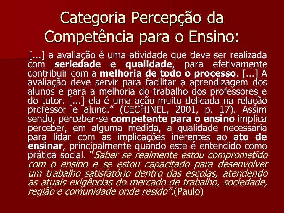 Categoria Percepção da Competência para o Ensino: [...] a avaliação é uma atividade que deve ser realizada com seriedade e qualidade, para efetivament