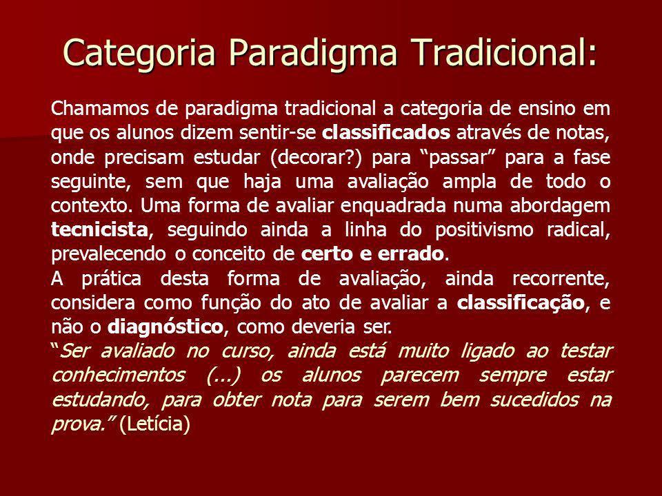 Categoria Paradigma Tradicional: Chamamos de paradigma tradicional a categoria de ensino em que os alunos dizem sentir-se classificados através de not