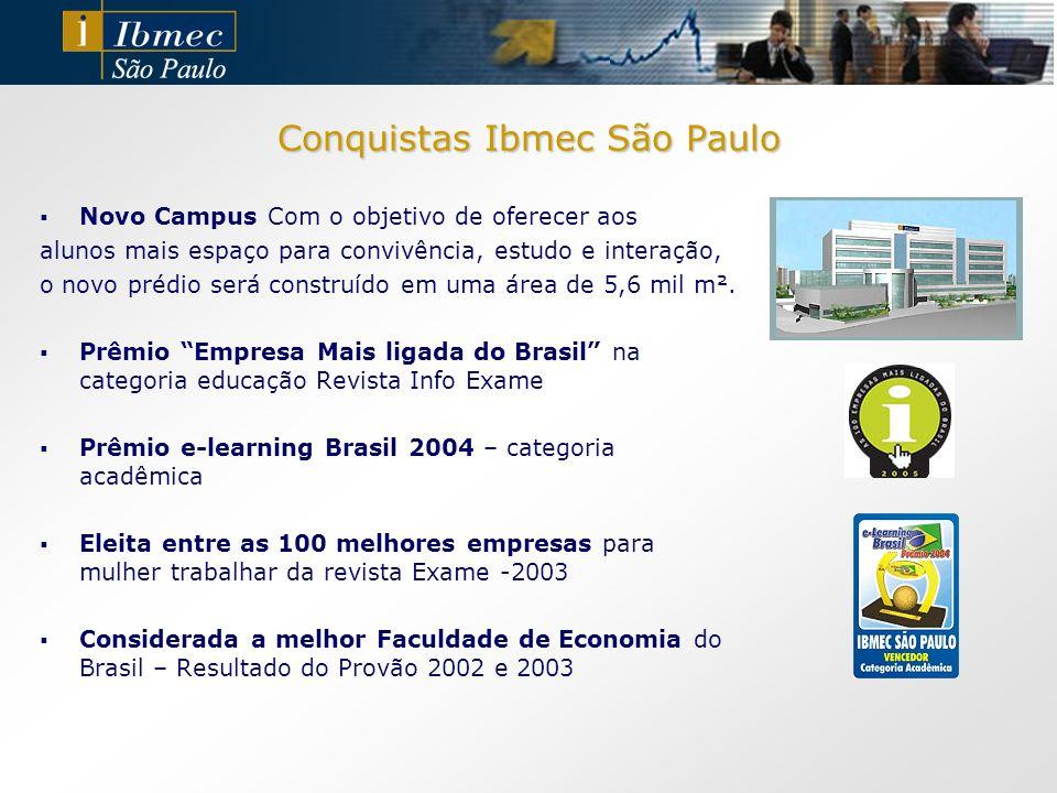 Conquistas Ibmec São Paulo Novo Campus Com o objetivo de oferecer aos alunos mais espaço para convivência, estudo e interação, o novo prédio será cons
