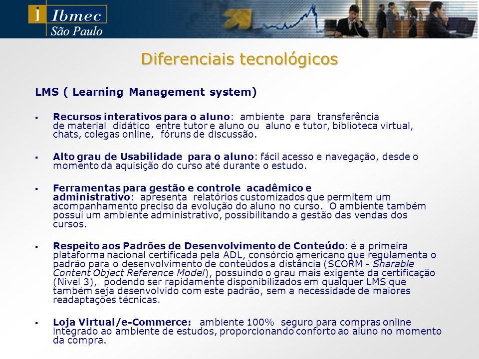 Diferenciais tecnológicos LMS ( Learning Management system) Recursos interativos para o aluno: ambiente para transferência de material didático entre