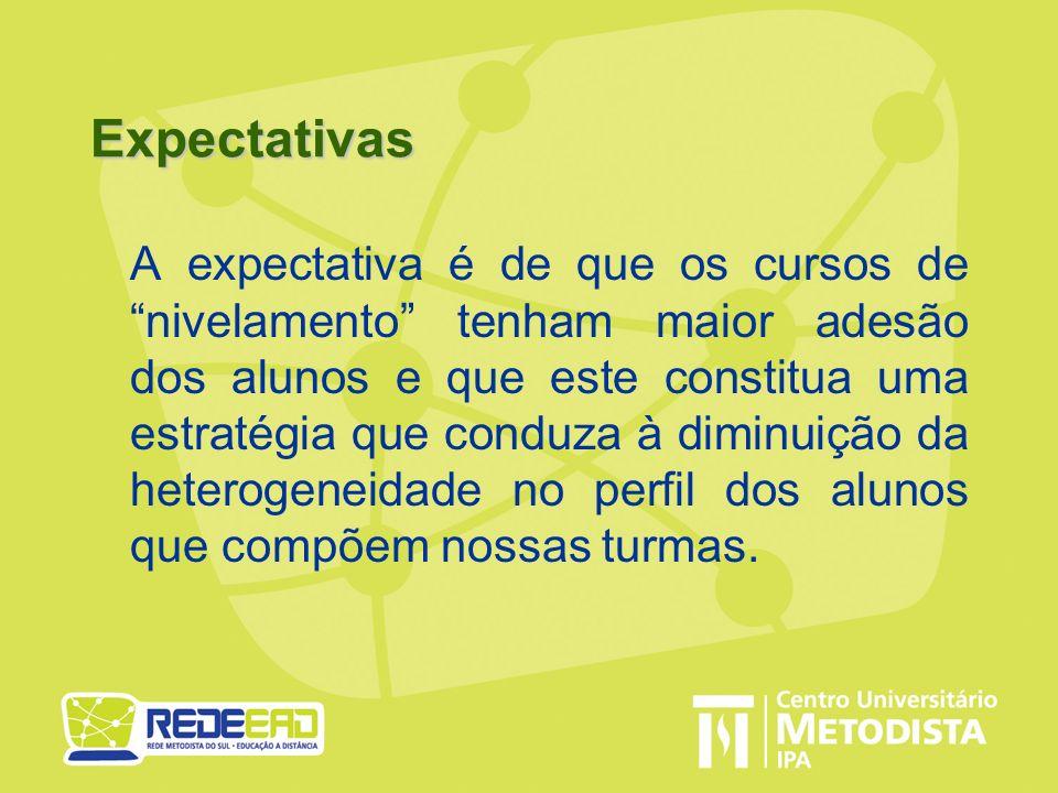 Expectativas A expectativa é de que os cursos de nivelamento tenham maior adesão dos alunos e que este constitua uma estratégia que conduza à diminuiç