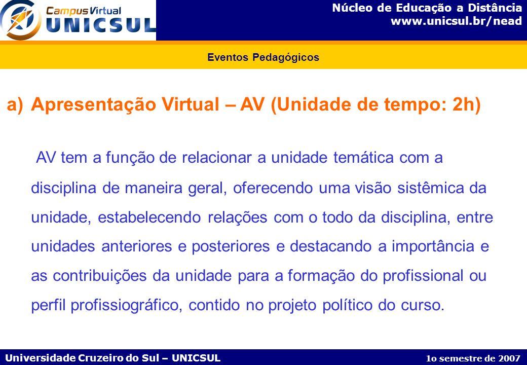 Núcleo de Educação a Distância www.unicsul.br/nead Universidade Cruzeiro do Sul – UNICSUL 1o semestre de 2007 Eventos Pedagógicos a)Apresentação Virtu