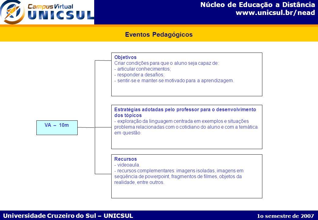 Núcleo de Educação a Distância www.unicsul.br/nead Universidade Cruzeiro do Sul – UNICSUL 1o semestre de 2007 Eventos Pedagógicos VA – 10m Objetivos C