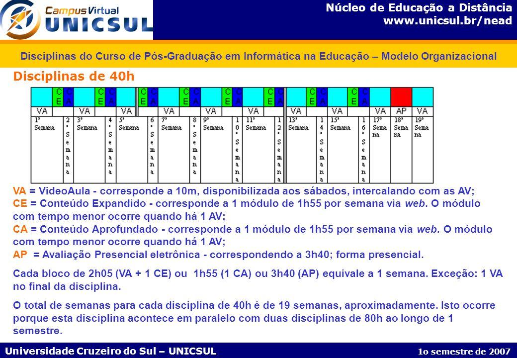 Núcleo de Educação a Distância www.unicsul.br/nead Universidade Cruzeiro do Sul – UNICSUL 1o semestre de 2007 Disciplinas do Curso de Pós-Graduação em