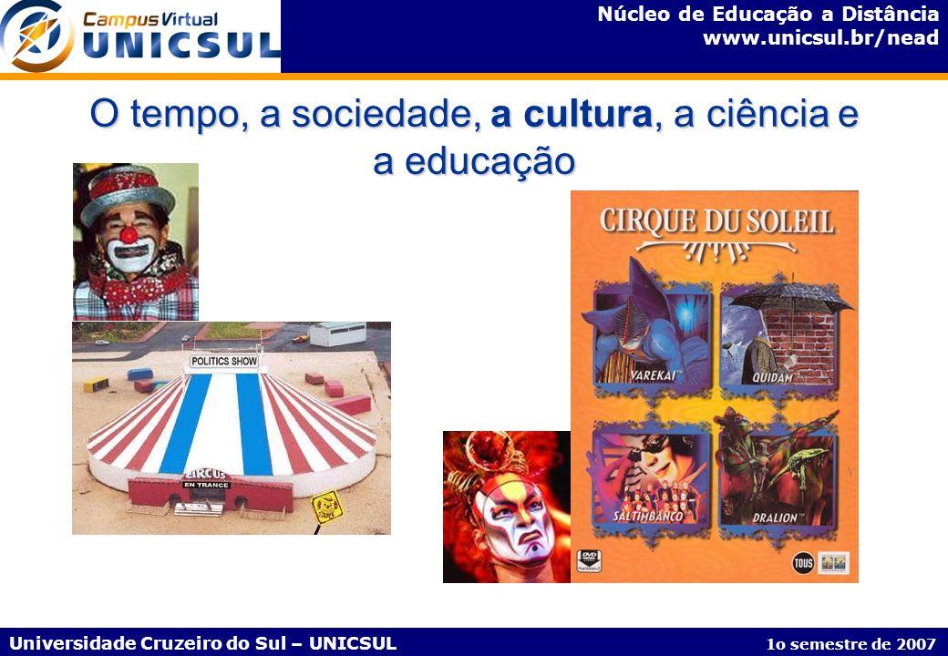 Núcleo de Educação a Distância www.unicsul.br/nead Universidade Cruzeiro do Sul – UNICSUL 1o semestre de 2007 Disciplinas do Curso de Pós-Graduação em Informática na Educação – Modelo Organizacional Disciplinas de 40h VA = VideoAula - corresponde a 10m, disponibilizada aos sábados, intercalando com as AV; CE = Conteúdo Expandido - corresponde a 1 módulo de 1h55 por semana via web.