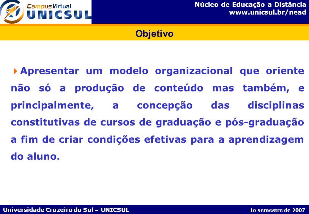 Núcleo de Educação a Distância www.unicsul.br/nead Universidade Cruzeiro do Sul – UNICSUL 1o semestre de 2007 Objetivo Apresentar um modelo organizaci