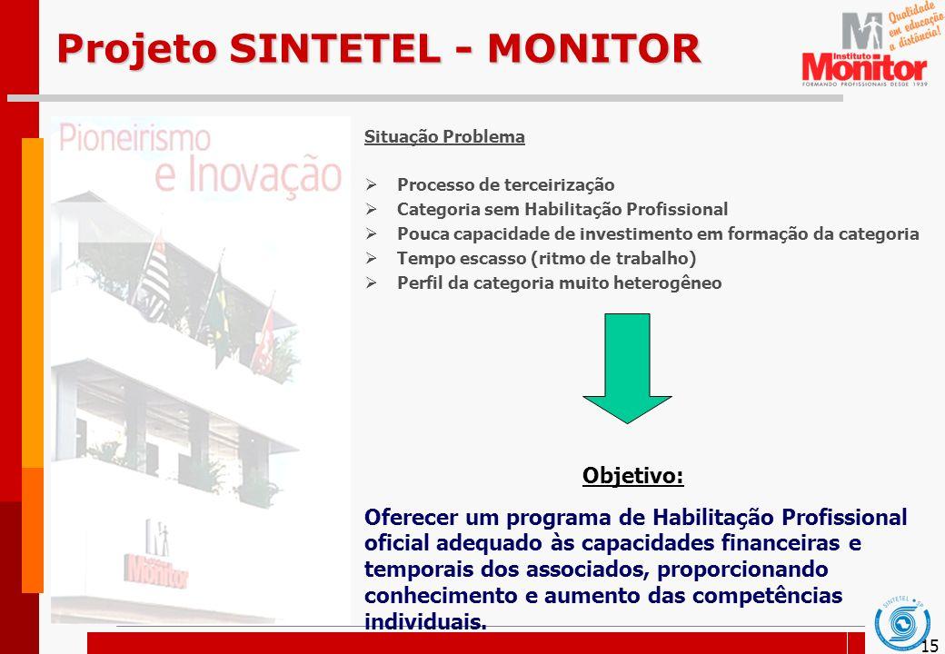 15 Projeto SINTETEL - MONITOR Situação Problema Processo de terceirização Categoria sem Habilitação Profissional Pouca capacidade de investimento em f