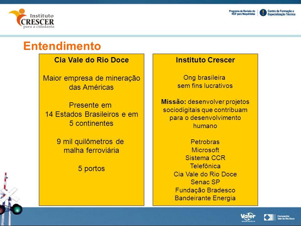 Entendimento Cia Vale do Rio Doce Maior empresa de mineração das Américas Presente em 14 Estados Brasileiros e em 5 continentes 9 mil quilômetros de m