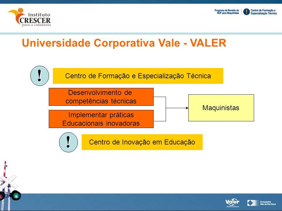 Universidade Corporativa Vale - VALER ! Centro de Formação e Especialização Técnica ! Centro de Inovação em Educação Desenvolvimento de competências t